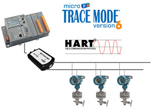 Driver HART for Micro TRACE MODE and WinCon 8000