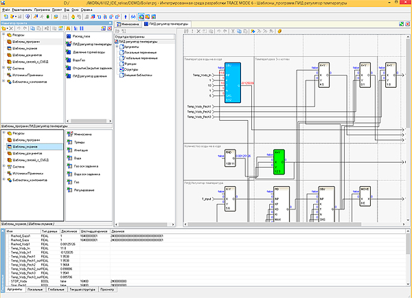SCADA software: TRACE MODE 6 HMI development system
