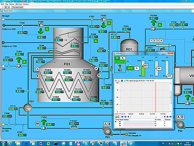 Brod Oil refienery. HMI in TRACE MODE